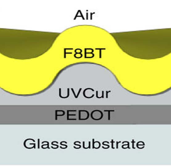 A schematic of the dual-layer laser (showing a part of the grating) with the water-soluble polymer (PEDOT) on the glass. (Source: Modified figure from M. Karl et al., 2018)