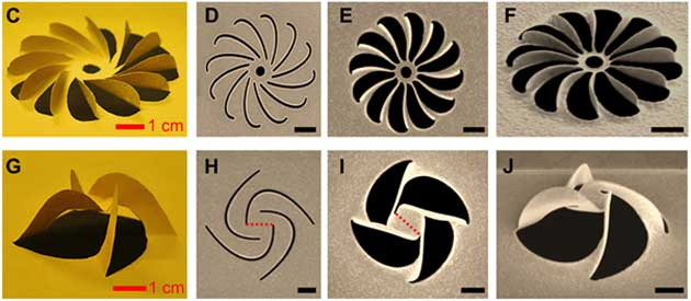 A series comparing kirigami pinwheels executed in paper (C and G) compared to SEM images of the same patterns in gold foil. The red dotted lines in H and I represent a lifting angle of 41⁰, which is also apparent in J. Scale for SEM: 1µm. (Source: Z. Liu et al., 2018)
