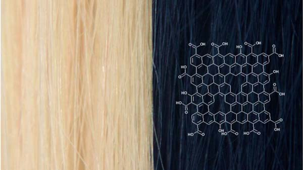 Graphene-based dye typically results only in black colored hair, but the scientists claim that with the addition of different molecules and formulations can results in various shades. Image to the right is also showing the structure of graphene. (Source: Chong Luo et al., 2018)