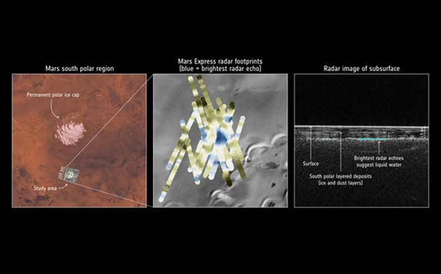 A schematic showing the area of the Martian surface covered in the study and the 'bright' (or blue) returning radar signals indicating the lake's presence. (Source: NASA/Viking; THEMIS background: NASA/JPL-Caltech/Arizona State University; MARSIS data: ESA/NASA/JPL/ASI/Univ. Rome; R. Orosei et al, 2018)