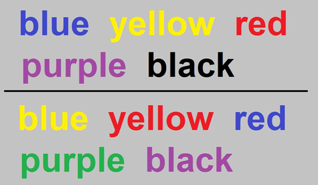 The basic goal of the Stroop test is to call out the colors in which the words are printed, and not the color names, in both halves of this image. (Source: Xiaozhu89/Wikipedia)