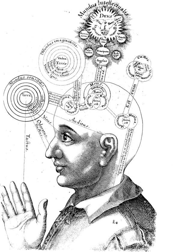 Representation of consciousness from the seventeenth century