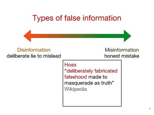 The difference between disinformation and misinformation. (Source: Wikimedia Commons)