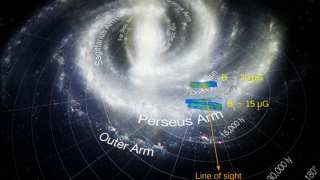 Researchers Chart Milky Way's Magnetic Field in 3D, Whole-Galaxy Map Is Next