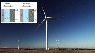Three Wind Turbines & Schematics of a battery