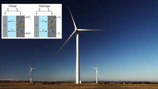 Three Wind Turbines & Schematics of a battery