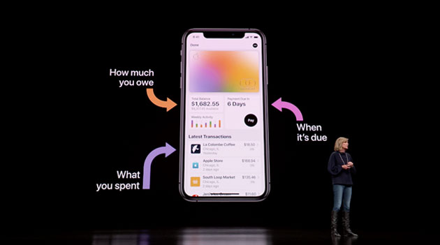 The Apple Card tab in the Wallet app will show an overview of spending patterns. (Source: Apple)